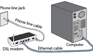3 Major Types of Business Internet Connections in Nepal