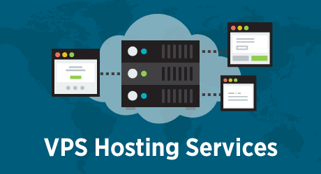 Which Type of Web Hosting is Best [2021]